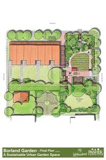 Borland Garden Final Plan